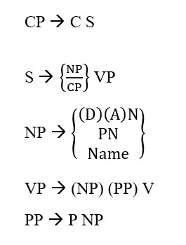 German phrase structure rules