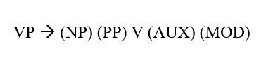 German verb phrase structure rule